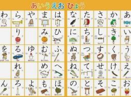Học ngữ pháp tiếng Nhật N4 với động từ thểて  あります( BÀI 30)