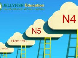 Khai giảng khóa học tiếng Nhật cấp tốc N5, N4 (Tháng 10)