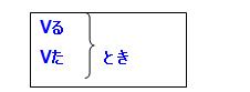 hoc-ngu-phap-tieng-nhat-1