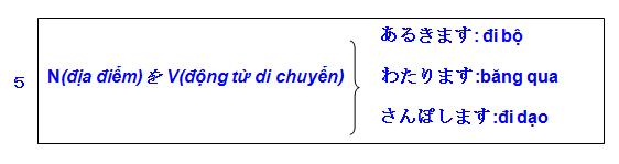 hoc-ngu-phap-tieng-nhat-4