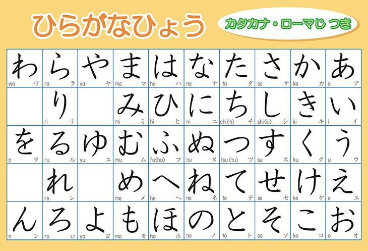 bảng chữ cái hiragana