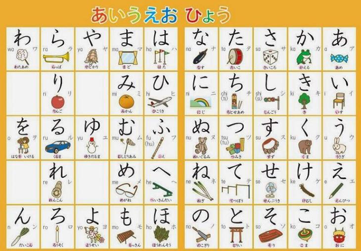 cách học bảng chữ cái tiếng Nhật hiệu quả