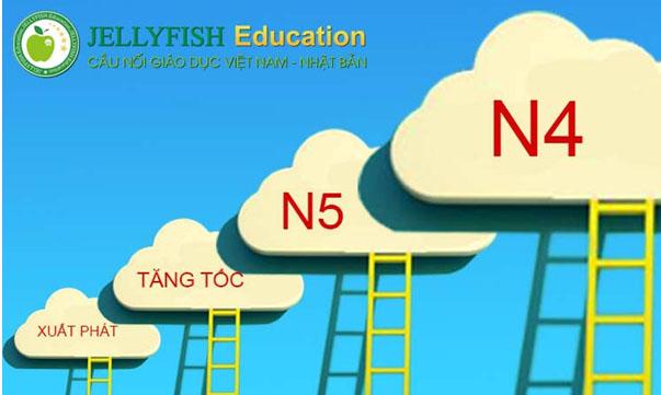 học tiếng nhật cấp tốc n5,n4