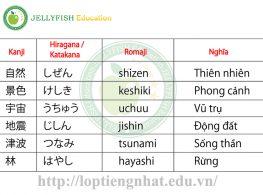 Học từ vựng tiếng Nhật về thiên nhiên