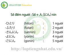 Học từ vựng tiếng Nhật về đếm sô người