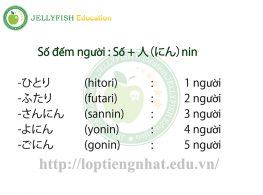 Học từ vựng tiếng Nhật về đếm tuổi