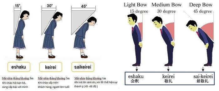 Cách chào hỏi của người Nhật