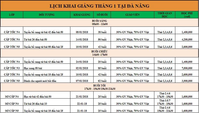 Lịch khai giảng Tháng 1 tại Đà Nẵng