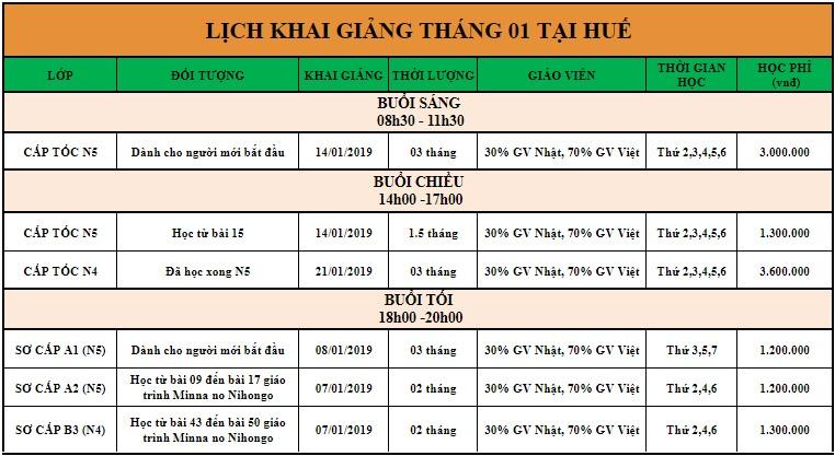 Lịch khai giảng Tháng 1 tại Huế