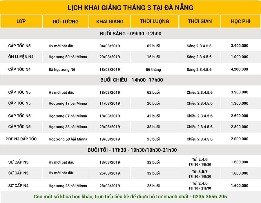 Lịch khai giảng Tháng 3 tại Đà Nẵng