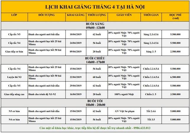 Lịch khai giảng Tháng 4 tại Hà Nội