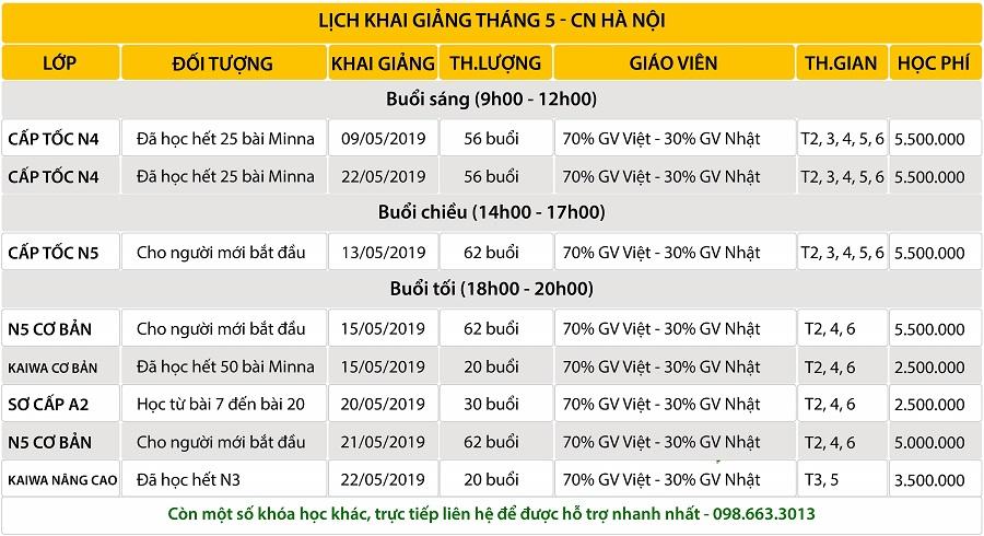 Lịch khai giảng Tháng 5.2019 tại Hà Nội