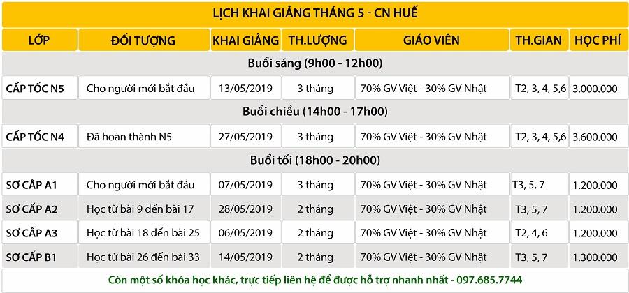 Lịch khai giảng Tháng 5.2019 tại Huế