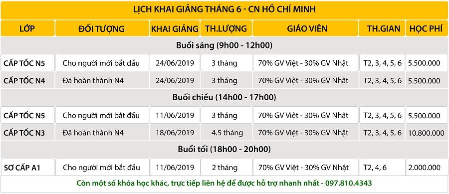Lịch khai giảng Tháng 6.2019 tại CN HCM