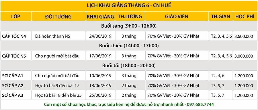 Lịch khai giảng Tháng 6.2019 tại Huế