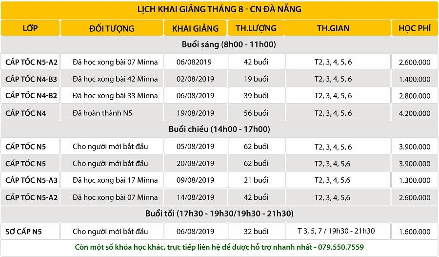 LKG tháng 8/2019 Đà Nẵng