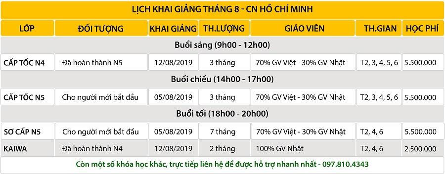 LKG tháng 8/2019 HCM