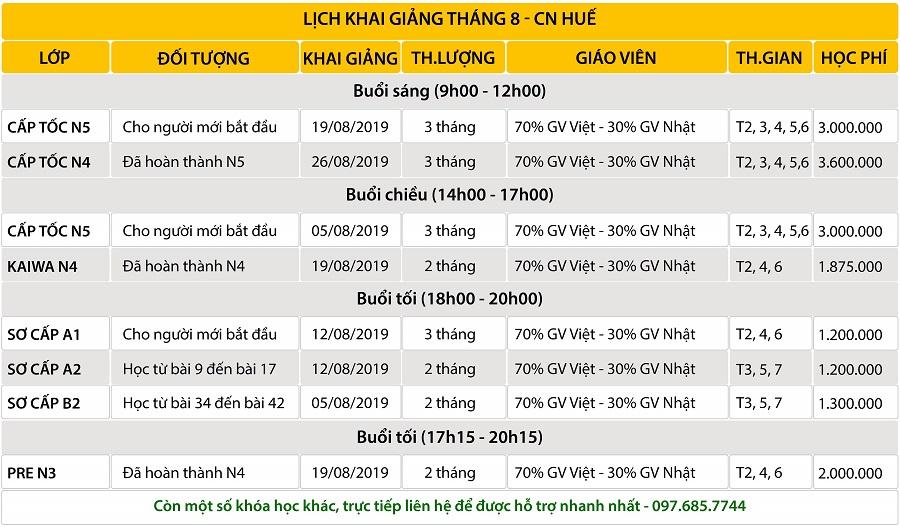 LKG tháng 8/2019 Huế