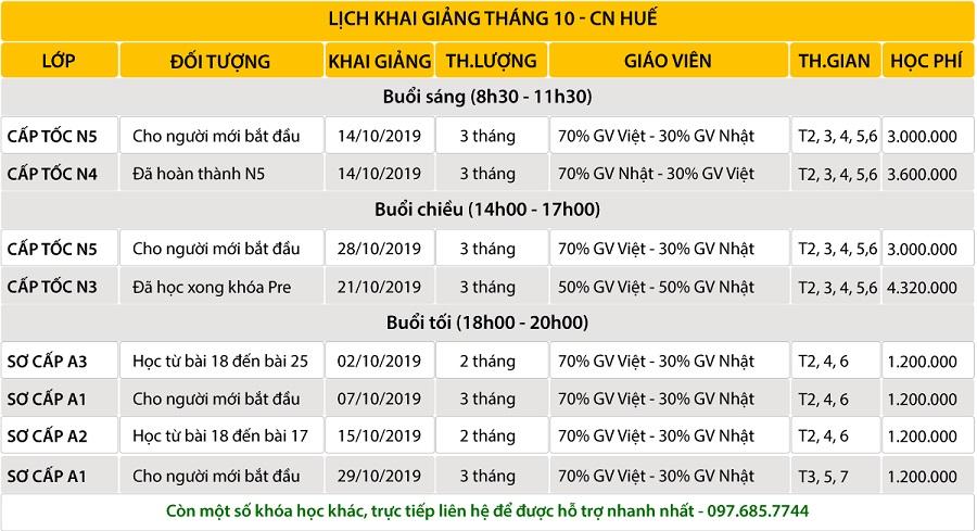 Lịch khai giảng lớp tiếng Nhật tháng 10/2019 tại Huế