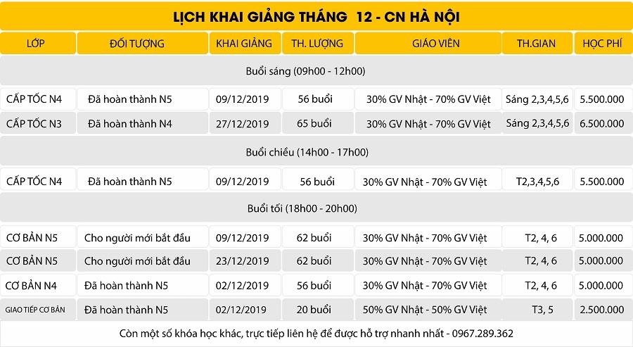 Lịch khai giảng lớp tiếng Nhật tháng 12/2019 Hà Nội