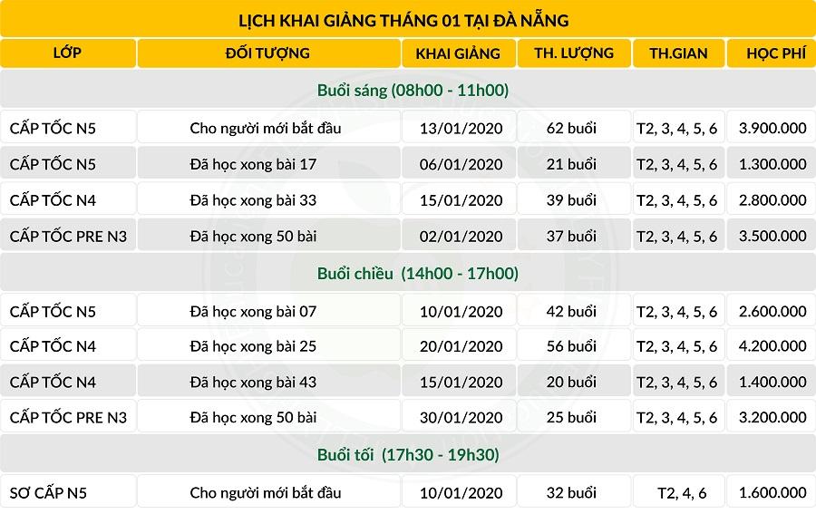 Lịch khai giảng lớp tiếng Nhật tháng 1/2020 Đà Nẵng