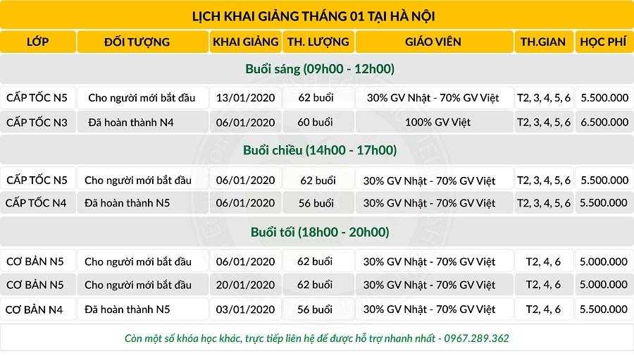 Lịch khai giảng lớp tiếng Nhật tháng 1/2020 CN Hà Nội