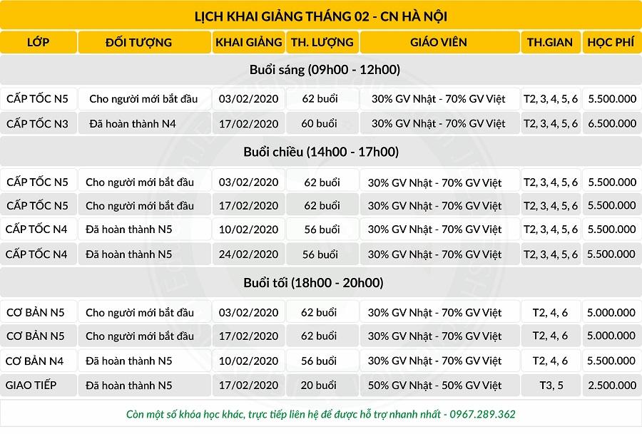 Lớp tiếng Nhật tháng 2/2020 - Hà Nội