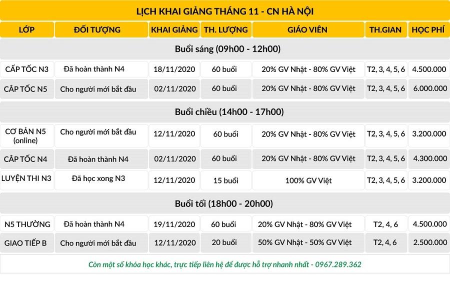 Lịch khai giảng tháng 11/2020 - Hà Nội