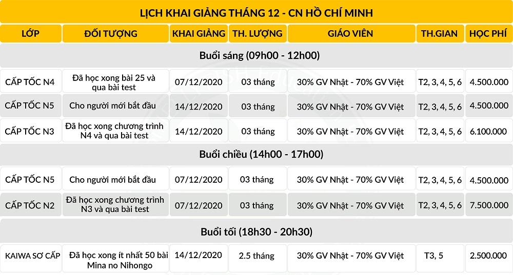 Lịch khai giảng tháng 12/2020 - HCM
