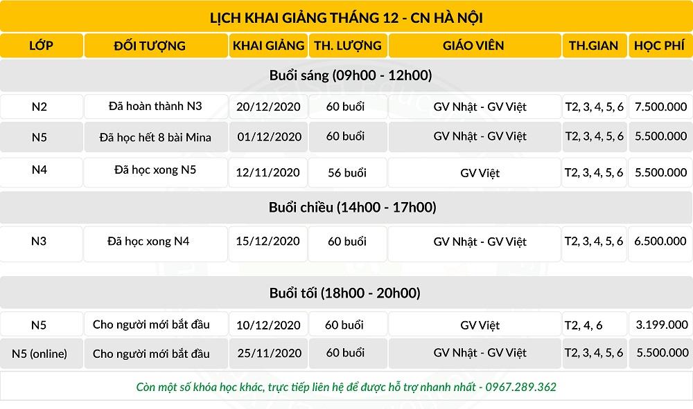 Lịch khai giảng tháng 12/2020 - Hà Nội